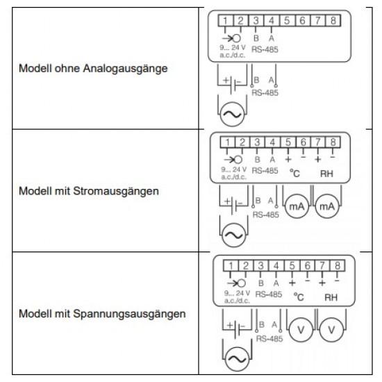 PCE-P18-3 Hőmérséklet/Nedevesség érzékelő